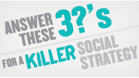 Answer These Three Questions For a Killer Social Strategy
