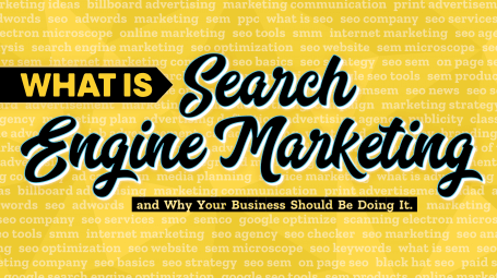 Search Engine Marketing and Why Your Business Should Be Doing It