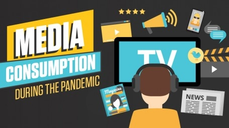 Media Consumption During the COVID-19 Pandemic