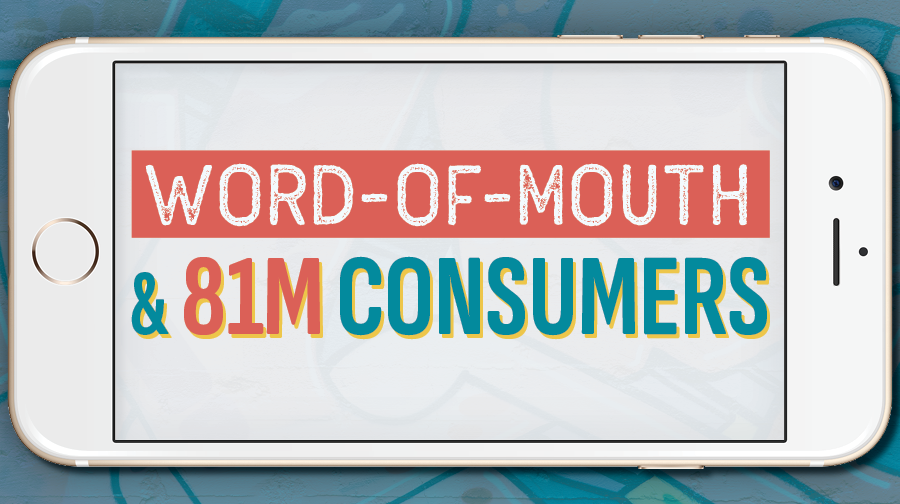 Word-of-Mouth and 81M Consumers